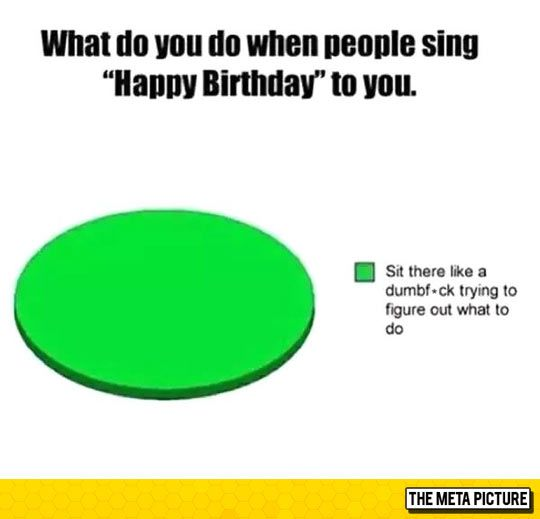 When People Sing Happy Birthday