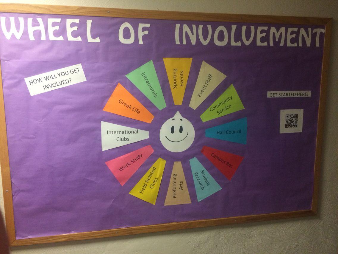 Involvement bulletin board bulletin boards bulletin