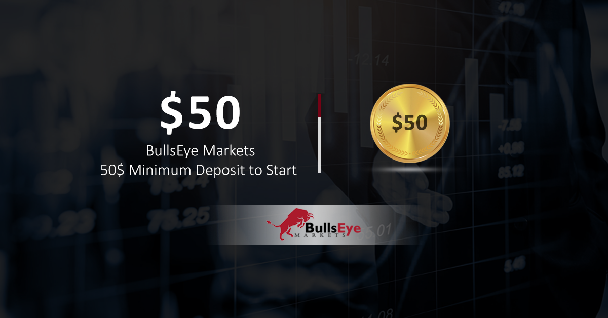 Minimum Capital Required to Start Day Trading Forex
