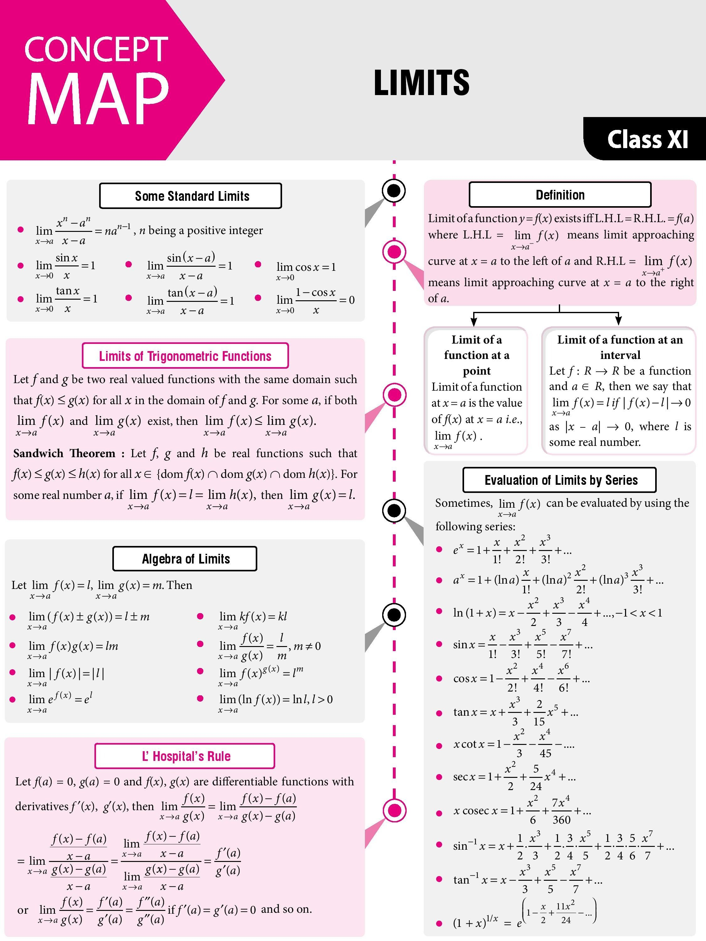 Pin On Math Notes Jee Neet [ 2999 x 2250 Pixel ]