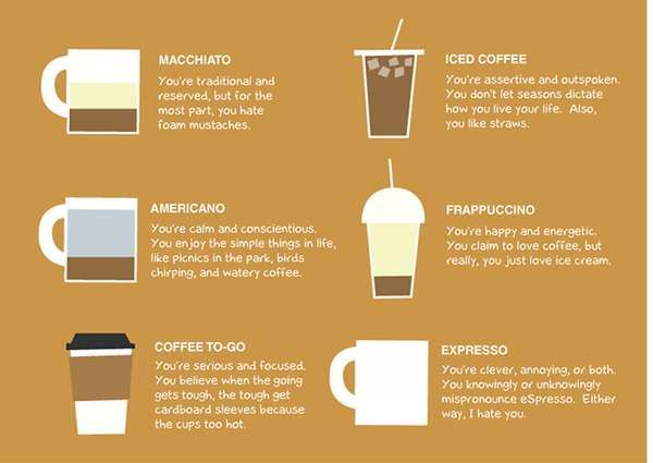 Caffeine Personality Charts Personality Chart Coffee Type