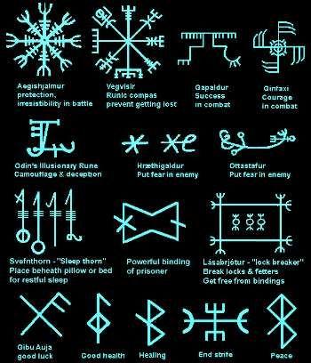 Simboli Nordici E Loro Significato Simboli Celtici Simboli
