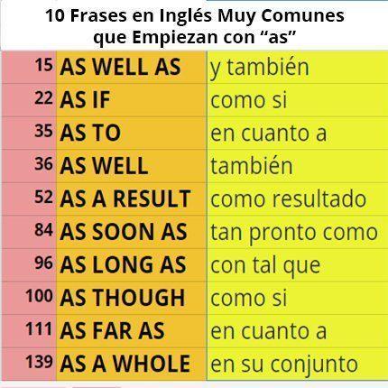 Frases Con As En Inglés Learningspanish Frases Con As En Inglés Palabras De Vocabulario Como Aprender Ingles Basico Vocabulario En Ingles