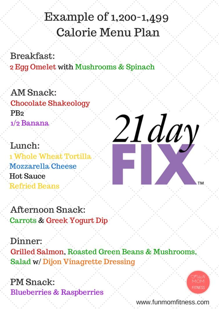 Sample Menu Plan  Calories  Day Fix   Day Fix