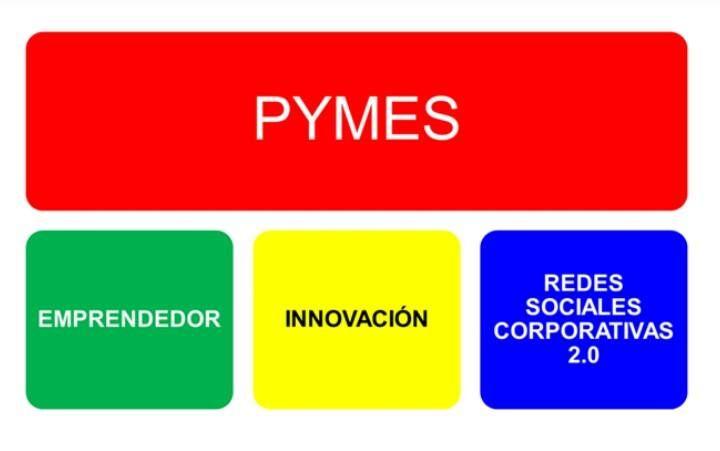 ¿Crees que tu empresa es de emprendedores, innovadores digitales?...