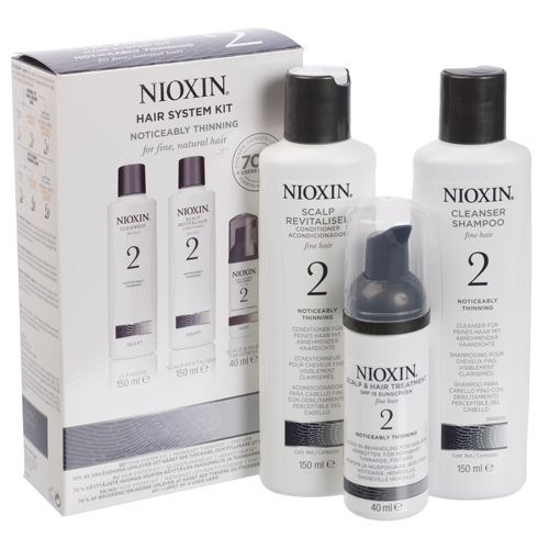 Nixoin System 2 Starter Kit Is Specially Designed For