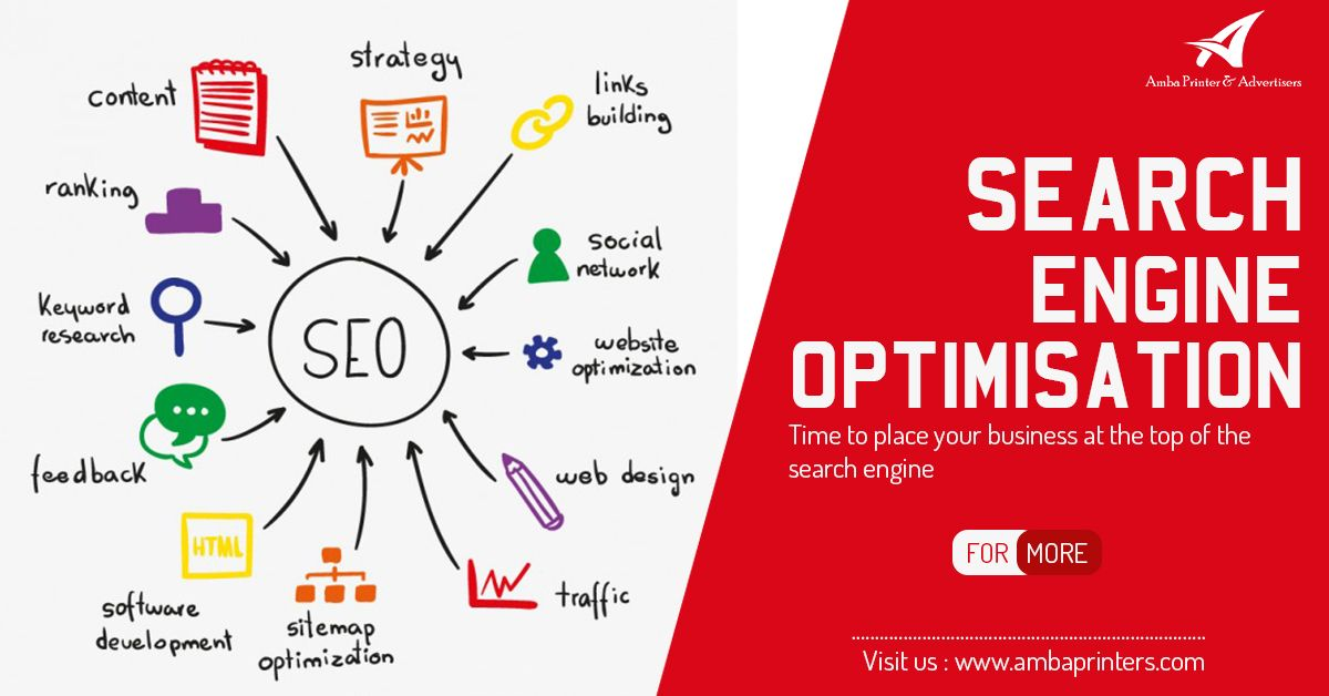 Time to place your business at the top of search engine for more visit us : http://ambaprinters.com/ #ambaprinter #advertiser #searchengine #seo #smo #graphics #webworking #webdesigning #businessgrowth