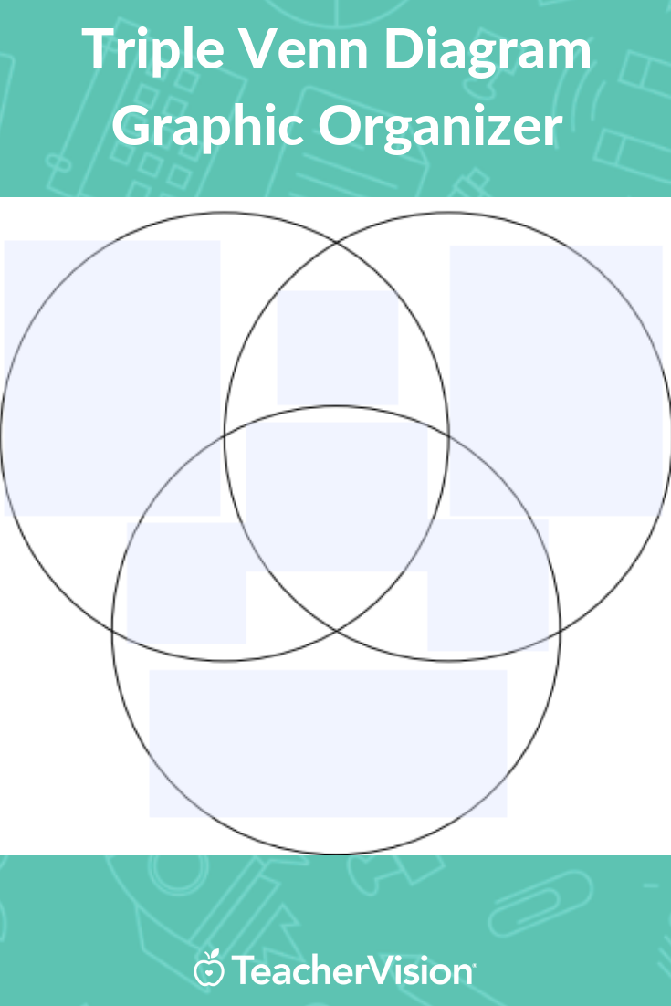 Triple Venn Diagram Graphic Organizers Venn Diagram Diagram