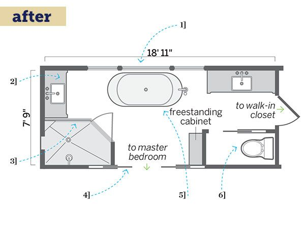 A Master Bath Long On Luxury Bathroom Floor Plans Master