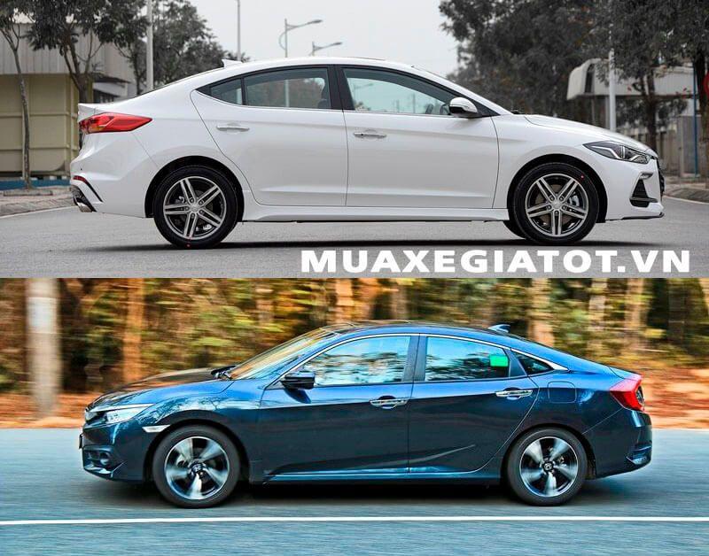 Phiên bản thể thao, Chọn Elantra Sport hay Honda Civic