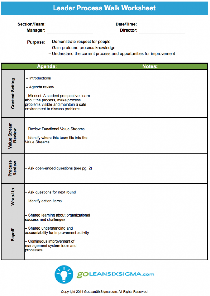 communication process worksheet An exercise to help partners practice communication awareness skill  a copy of this worksheet to record impressions about their partner's communication process.