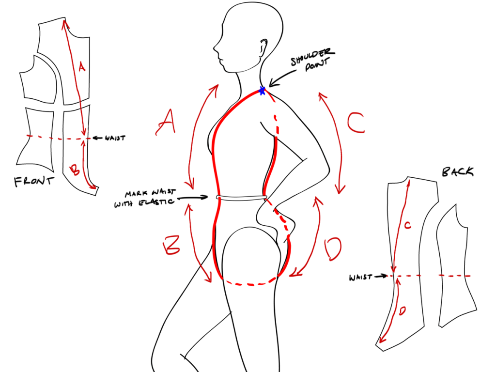 Bodysuit Sewalong: Measuring and Fitting Your Pattern | Clothing ...