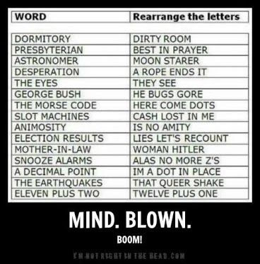15 Spot on Anagrams   All Things Funny   Funny, Funny