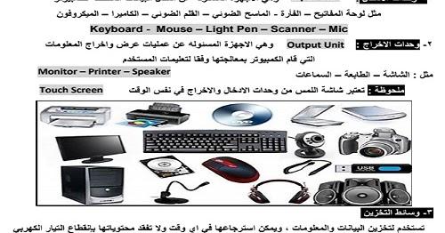 مذكرة حاسب آلي للصف الأول الإعدادي الترم الأول مذكرة الحاسب الآلي الصف الأول الاعدادي الفصل الدراسي الأول منهج الحاسب الآلي اولي Keyboard Computer Scanner