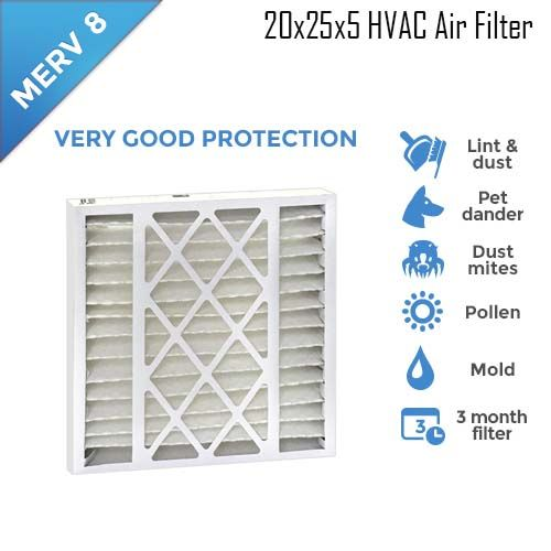 Air Filter For House 20x25x5 Air Filter For A C Or Furnace Air Filter House Best Air Filter Filters