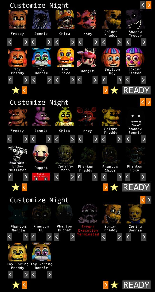 Five Nights At Freddy's Characters Names And Pictures : nights, freddy's, characters, names, pictures, Nights, Candy's, Google, Search, Freddy's,, Fnafhs,