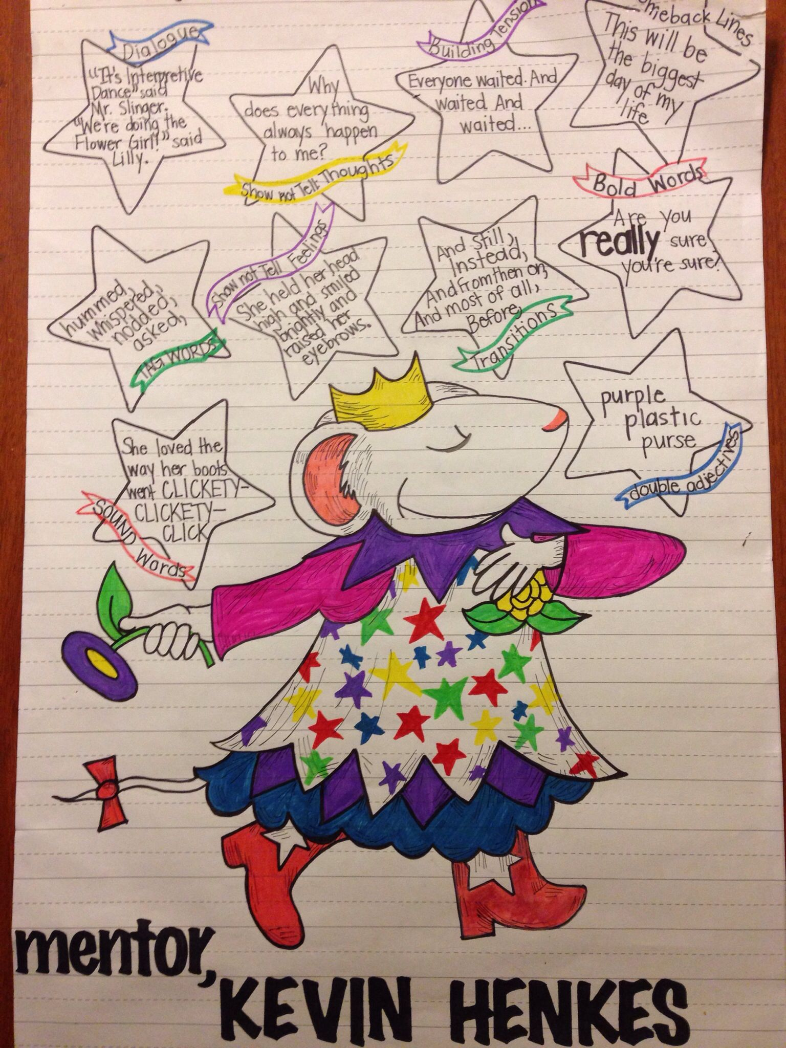 Author As Mentors Anchor Chart Kevin Henkes
