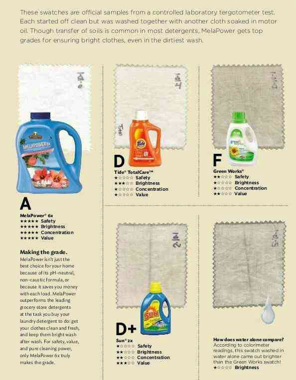 Laundry Detergent Almost Half The Cost Of Tide Incredibly