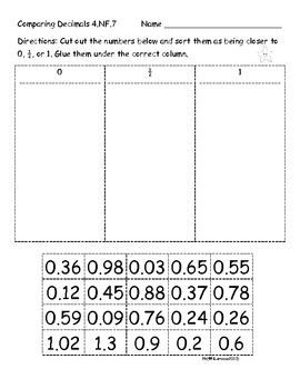 This Is An Activity From My 4nf7 Unit Math Fractions Worksheets Teaching Common Core Common Core Math Worksheets