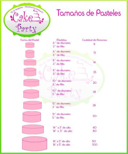 Medidas para saber el tama o de pastel reposteria - Precio piso segun altura ...