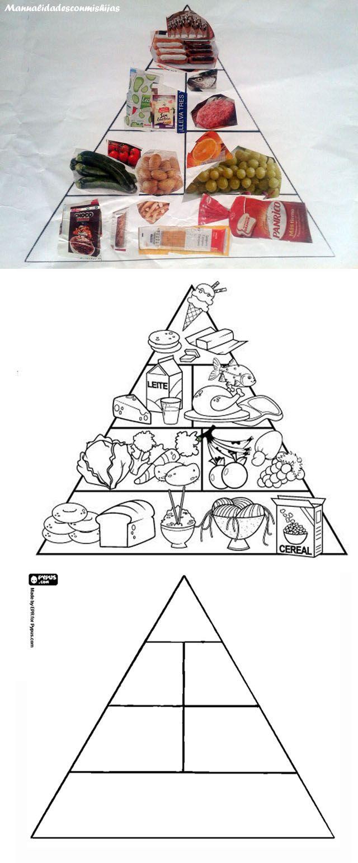 Manualidadesconmishijas: Pirámide alimenticia … | Pinteres…