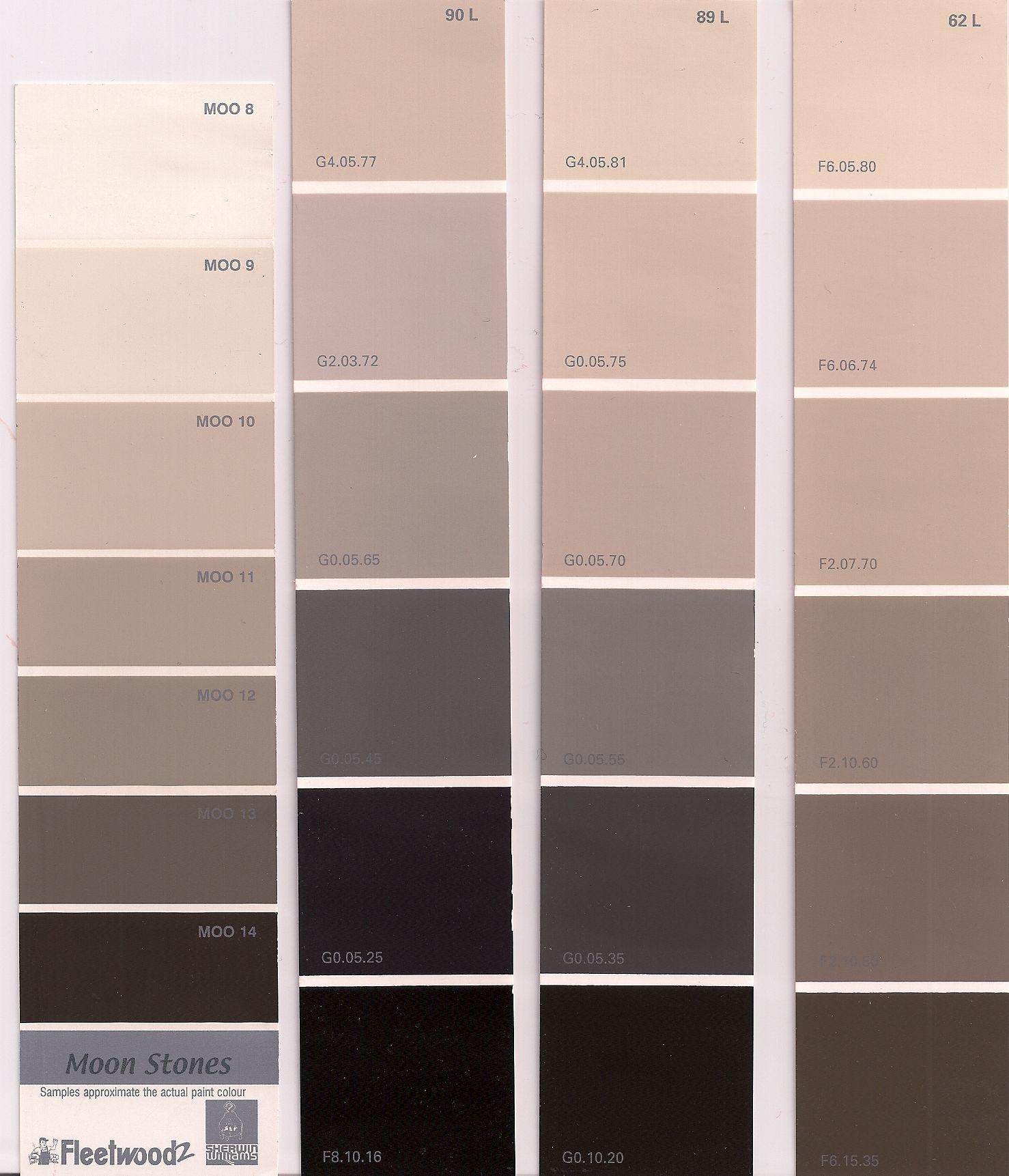 Mis Colores Favoritos Para El Staging - Staging Home, El