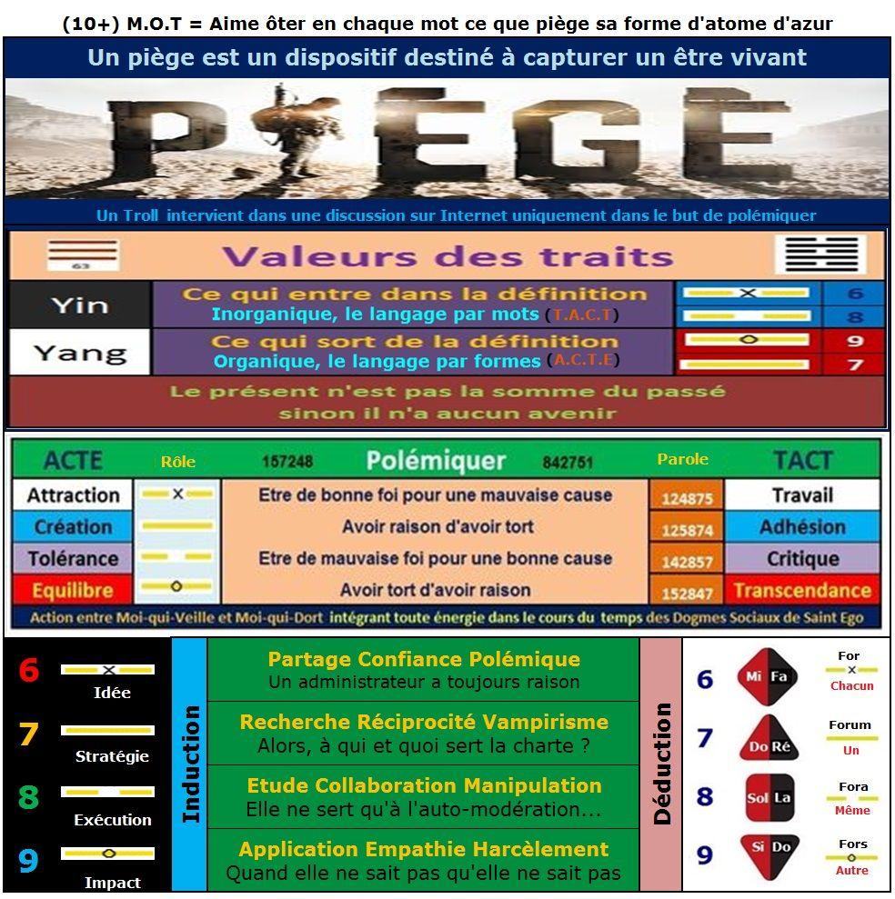 Hermétisme - Page 3 E50764bdc6a7d5363e385da6c843c11b