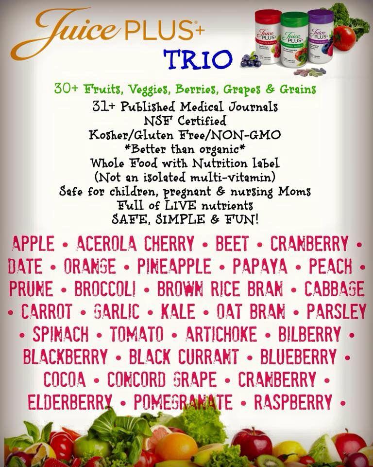 Juice Plus Trio Juice Plus Juice Plus Juice Nutrition