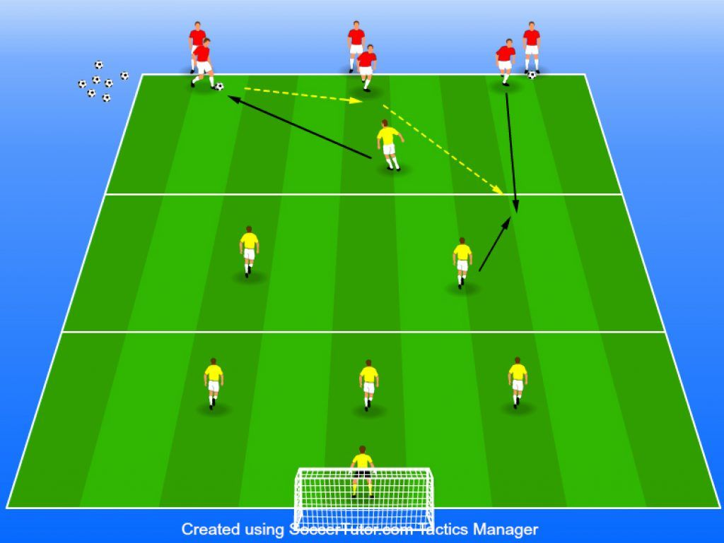 Soccer Overload Drills How to Create Overloads in Soccer