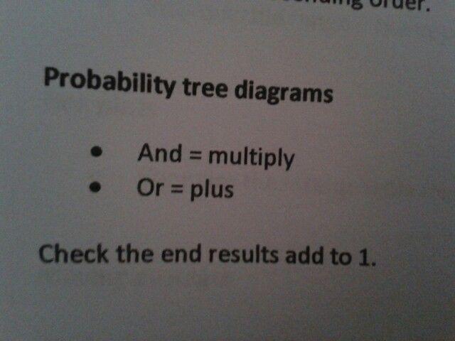 Probability tree diagrams statistics pinterest maths and anchor charts probability tree diagrams ccuart Images