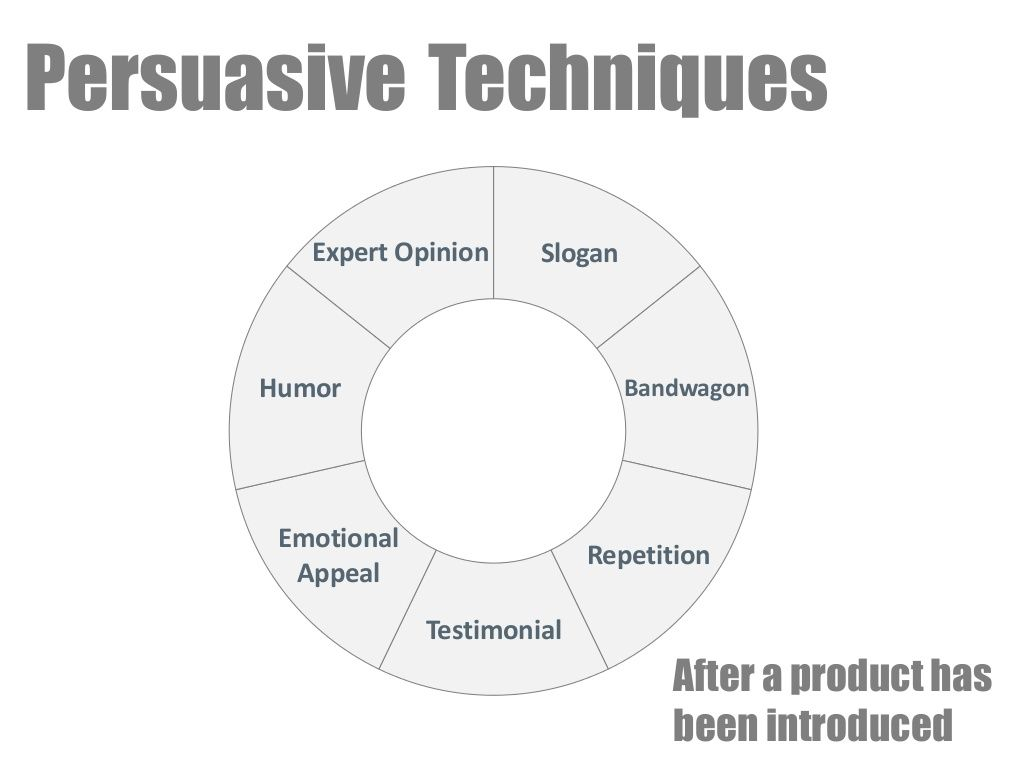 best images about persuasive techniques the o 17 best images about persuasive techniques the o jays words and graphic organizers