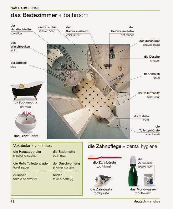 Favori 72 - La salle de bain 1/2 | Allemand 02 : vocabulaire | Pinterest  ZW55