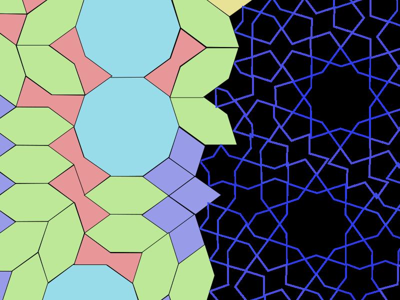 File Girih Tiles3 Svg Penrose Tiling Tiles Islamic Art