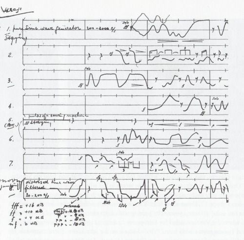Edgard Varèse The Score of Poéme Électronique (1958) Notations - tennis score sheet