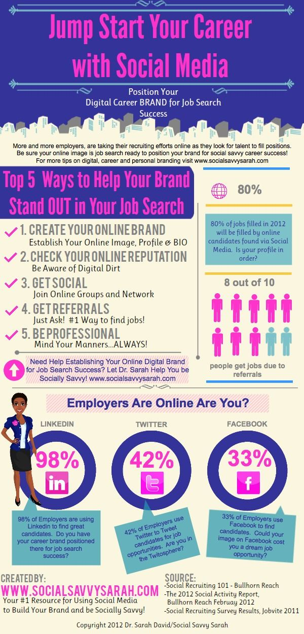 Jumpstart Your Career With Social Media Infographic