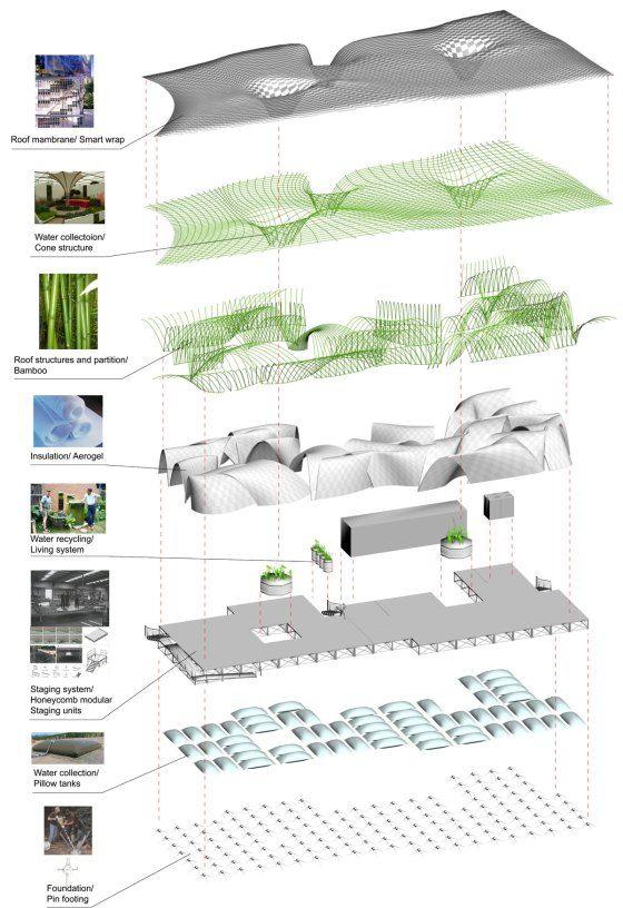 Bios Design Collective Design Urban Design Diagram Parametric Design
