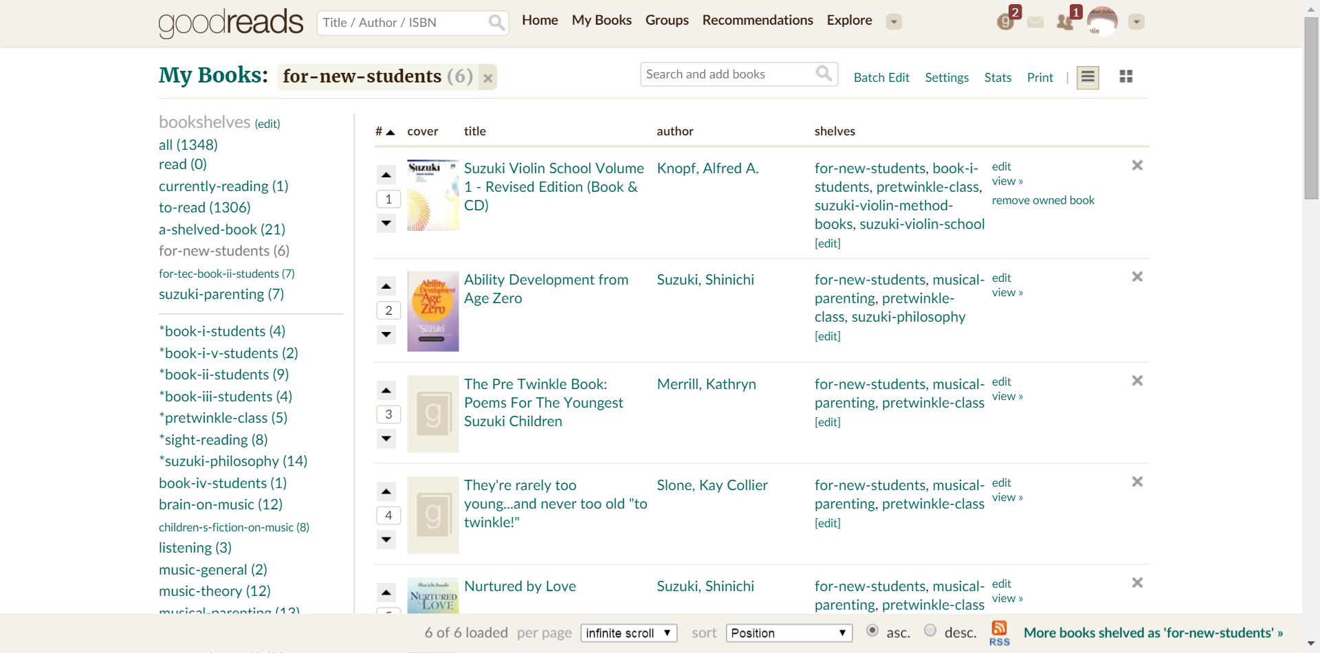 Goodreads | Suzuki Violin's bookshelf: for-new-students (showing 1-6 of 6)  (sorted by: position) Additional reading for parents who would like to  learn more ...