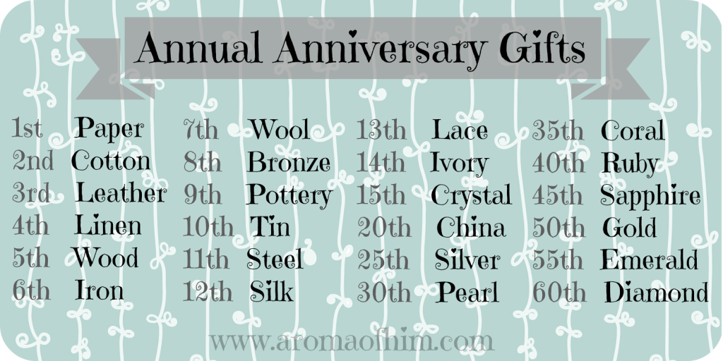 Gift Ideas For 14th Wedding Anniversary: Wedding Gift Ideas For Him