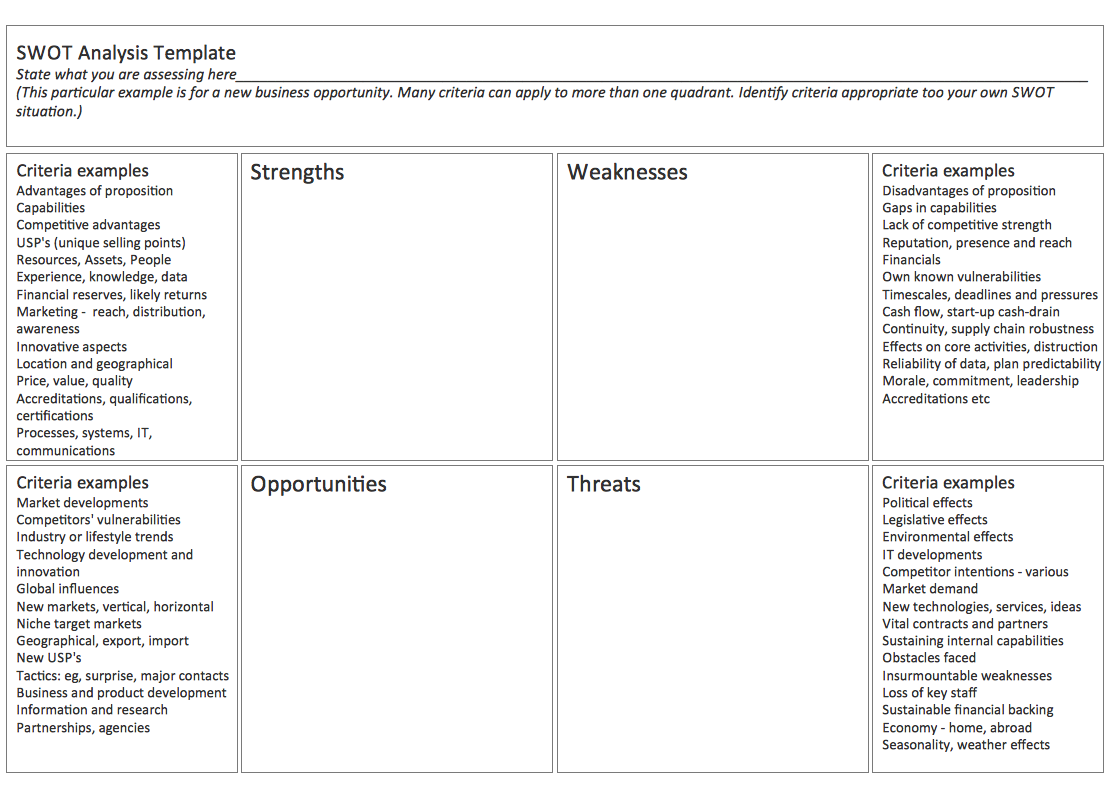 Swot Analysis Matrix Template  Business  Marketing Analysis