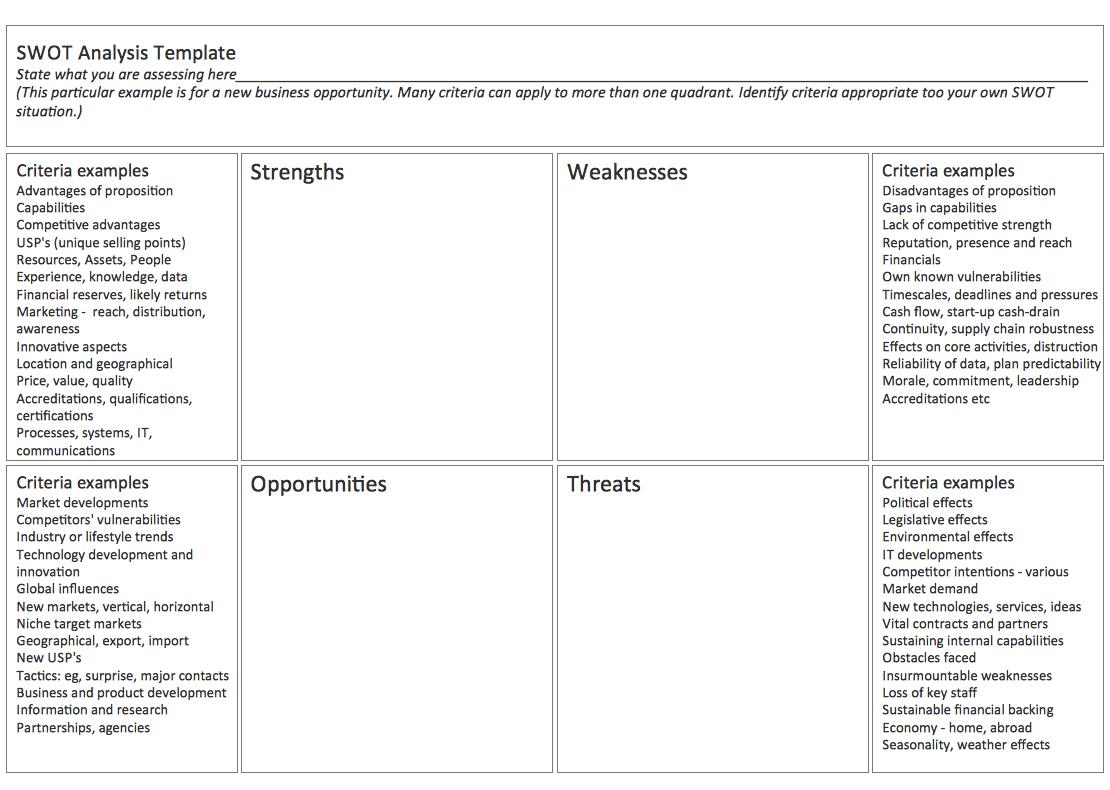 Four Quadrant Matrix Template