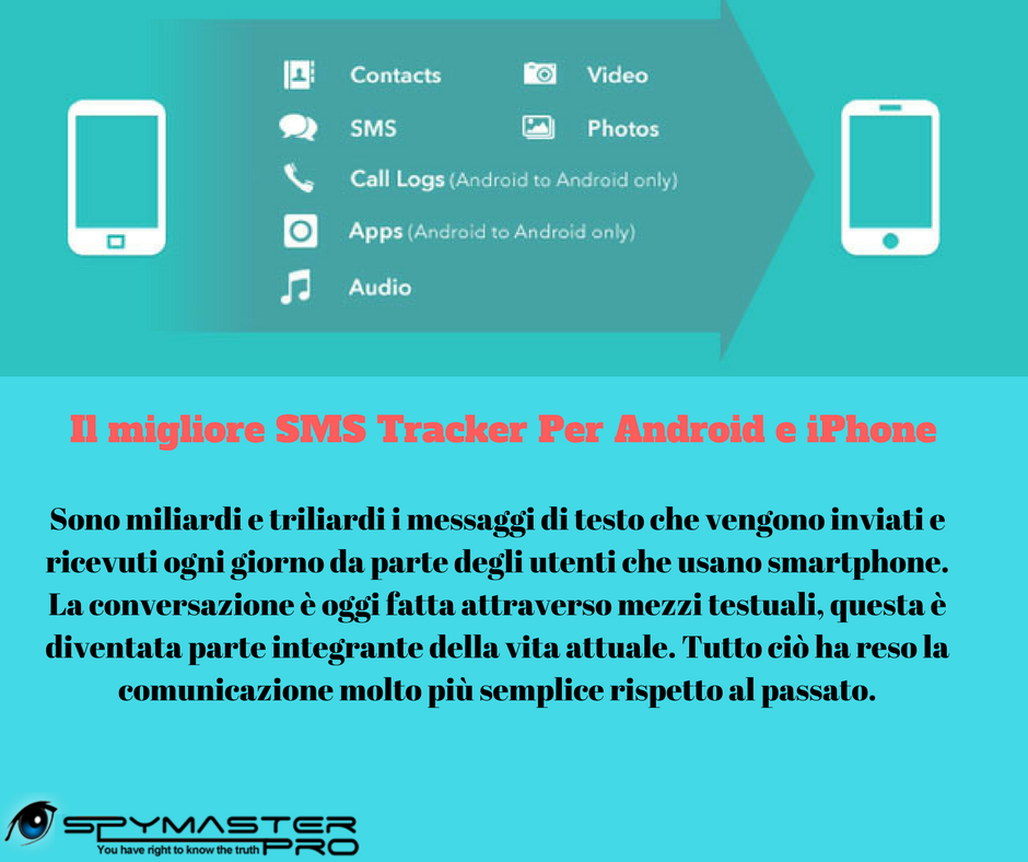 come rilevare software spia iphone