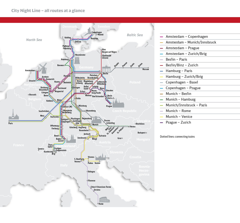 Eurorail, Graduation Trip, Europe Travel