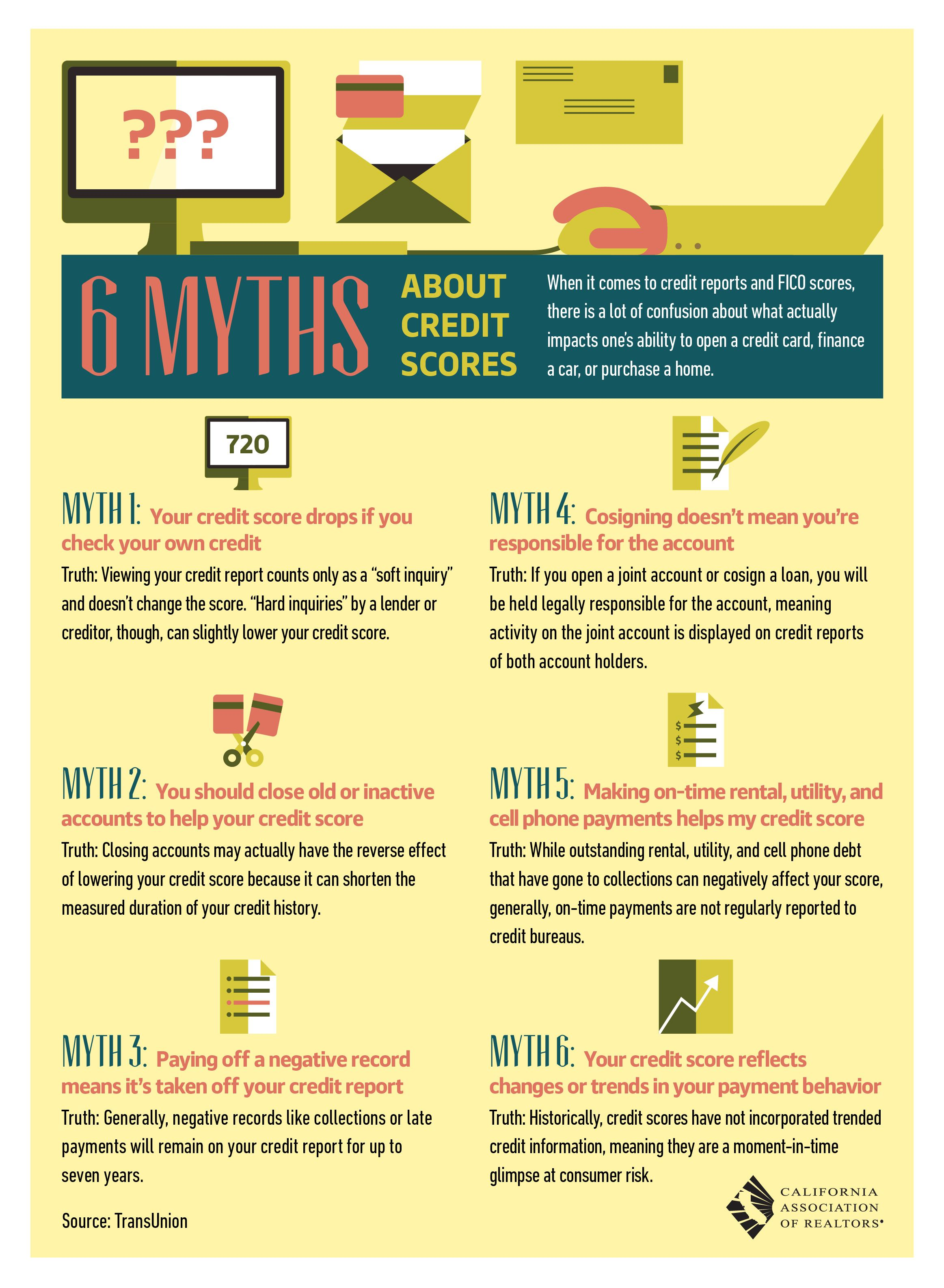 Real Estate Tips 6 Myths About Credit Scores When It Comes To