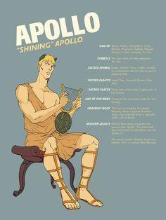 Apollo (Olympiansrule.com) | Greek and roman mythology ...