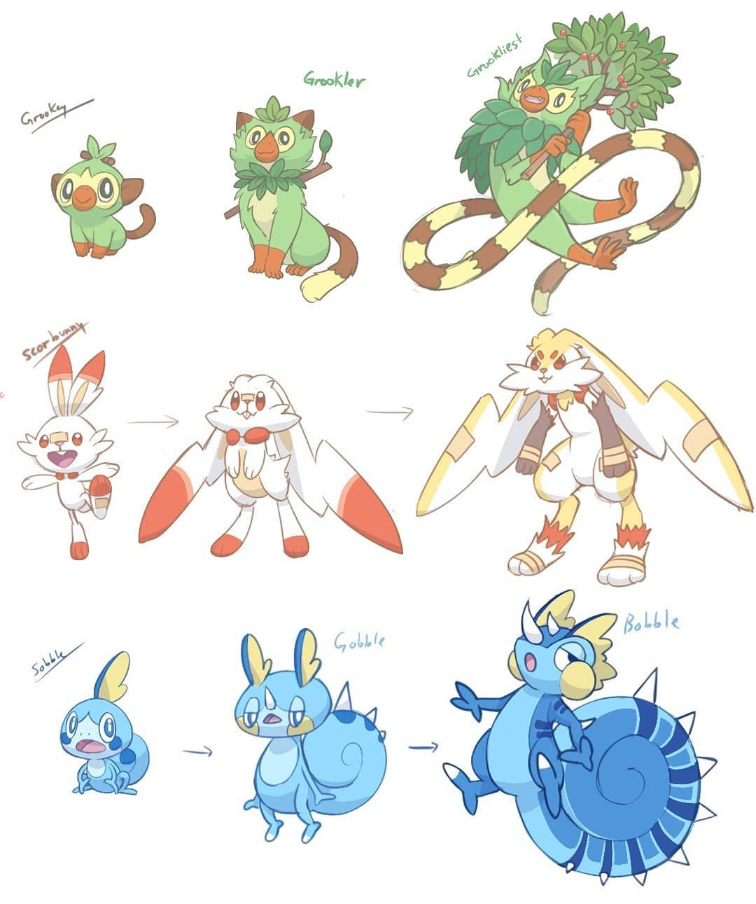 Pin By Isaiah Kirk On Pokeminzzz With Images Pokemon Eevee