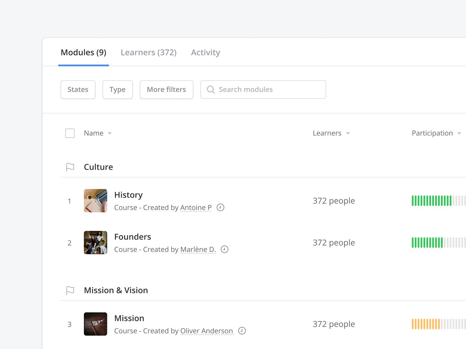 📖 Module List | Lists | Data table, Mission vision, Data