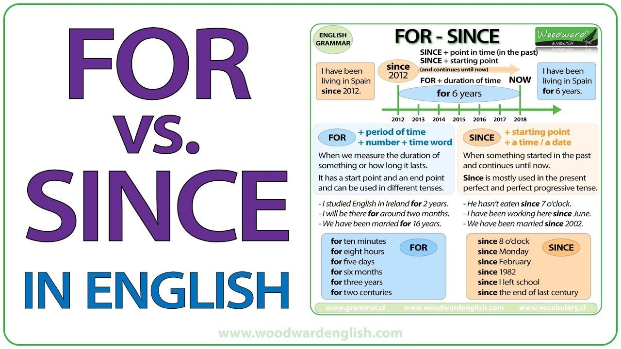 For Vs Since In English Esl Video Youtube Englishlesson For Since Grammar Lessons English Grammar Grammar