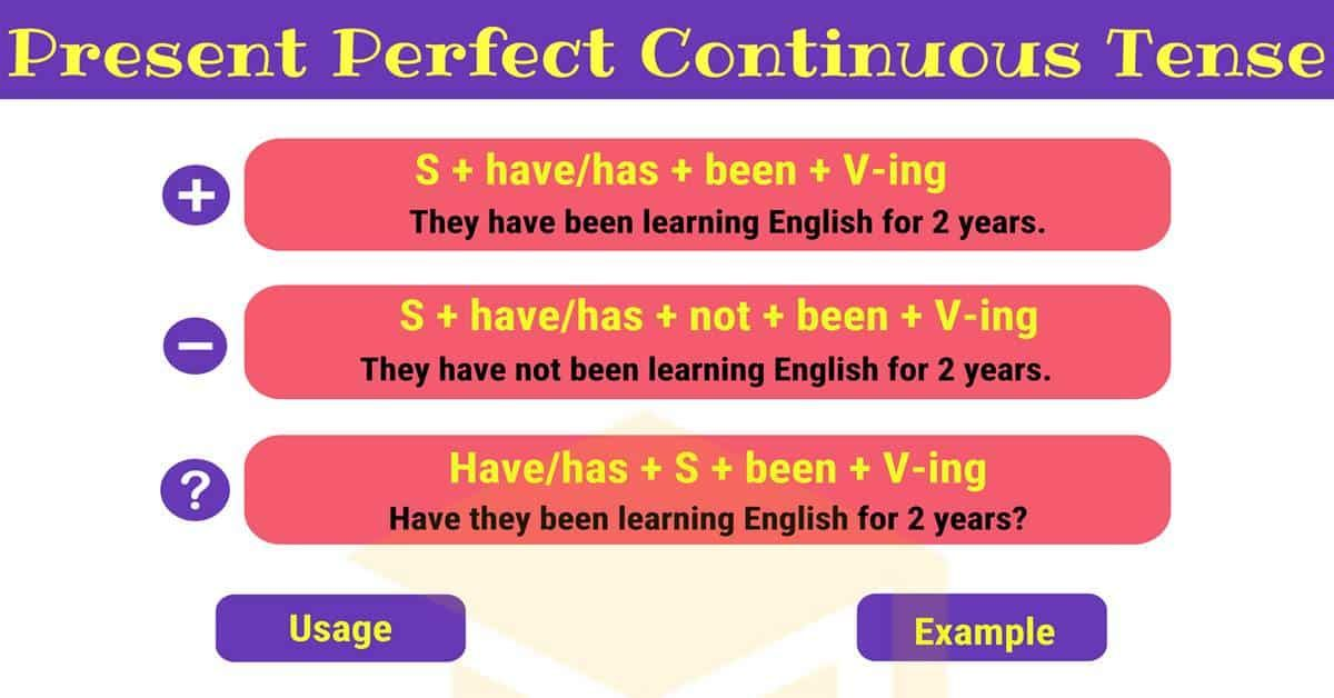 Present Perfect Continuous Tense Useful Rules Examples Com