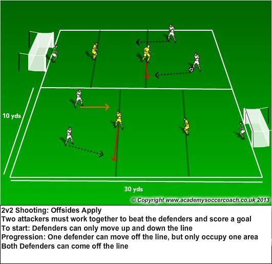 Pin By Eduardo On Futbol Soccer Drills Soccer Training Drills Soccer Drills For Kids