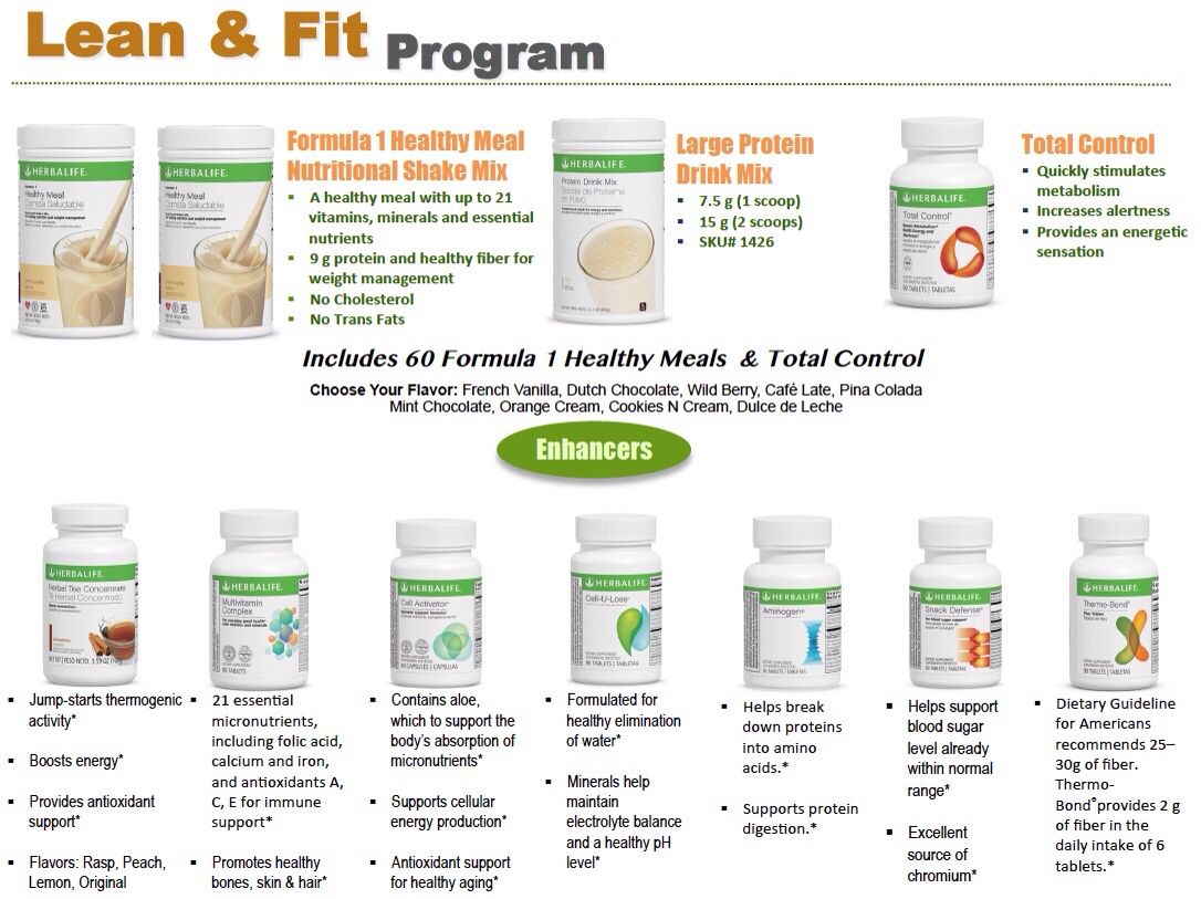 """Loved your 3 day trial pack? Try our """"Lean and Fit"""